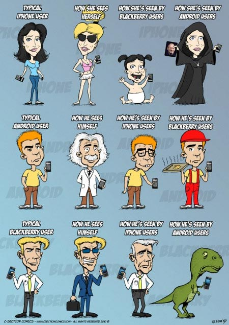 Comic: How different smartphone users view themselves and others, Android vs. BlackBerry vs. iPhone