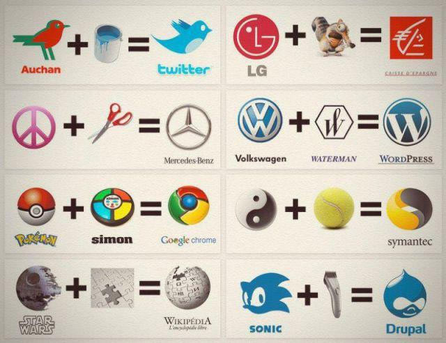 Chrome Funny Picture: The Geek Theory Of Everything