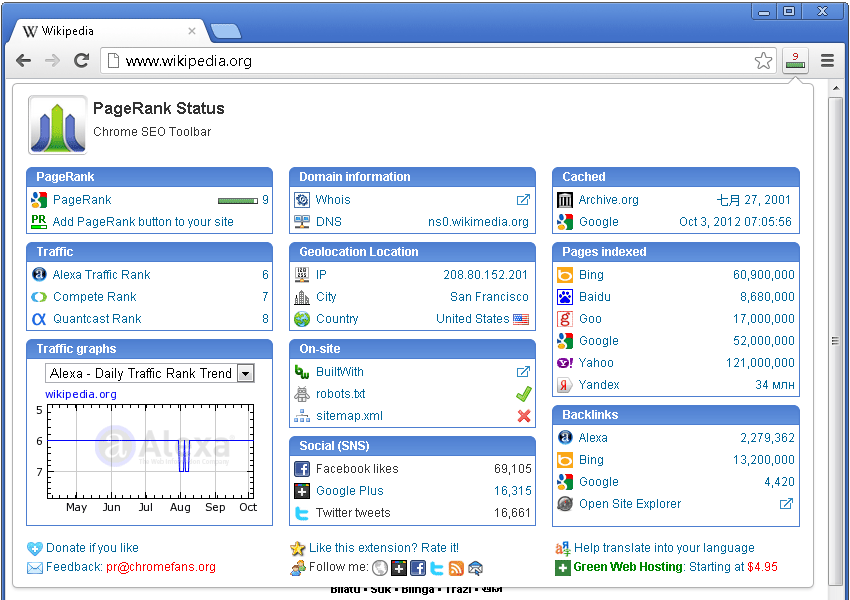 Screenshot: Chrome SEO Toolbar - PageRank Status 5 (PageRank Checker for Chrome)
