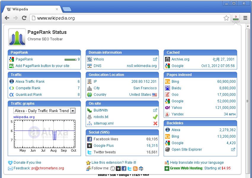 Screenshot: Chrome SEO Toolbar - PageRank Status 5 (PageRank Checker for Chrome)