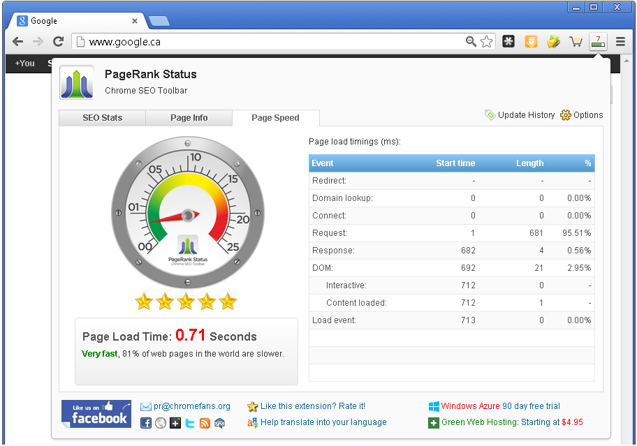 Screenshot: Show the page load time graphically