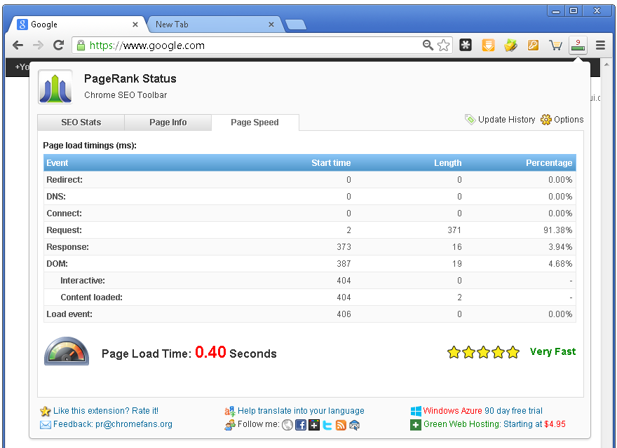 How to check the page load time of current website - Google